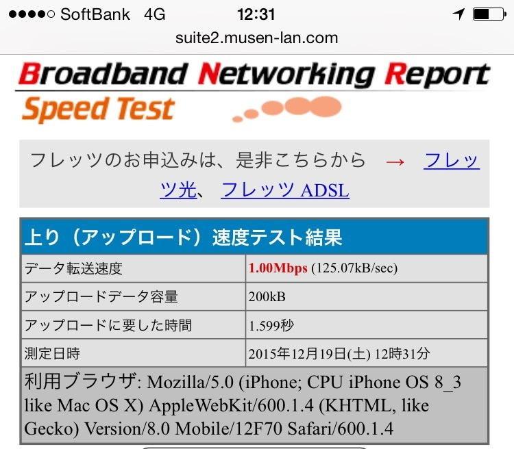 BNRスピードテスト結果画面-上り(アップロード)でのソフトバンクのiPhoneの通信速度 ※通信速度低下前