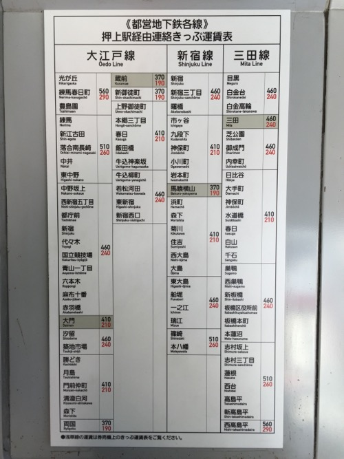 京成金町にある《都営地下鉄各線》押上駅経由連絡きっぷ運賃表