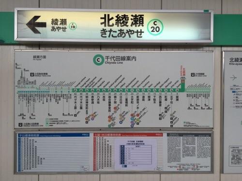 東京メトロ千代田線北綾瀬駅ホームの駅票、路線図、時刻表
