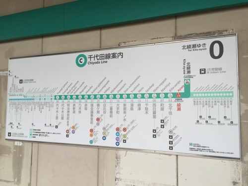東京メトロ千代田線綾瀬駅0番線ホームの千代田線案内(路線図)