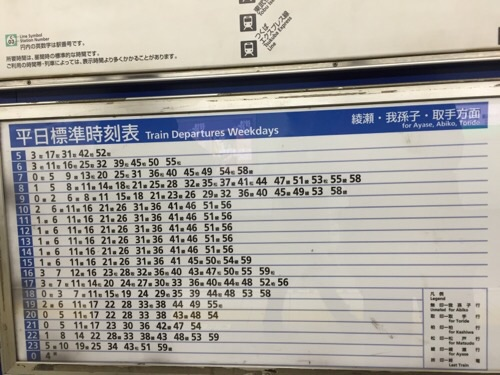 東京メトロ千代田線明治神宮前〈原宿〉駅の平日標準時刻表