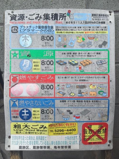 東京都葛飾区内のゴミ出しルールがよく分かる看板