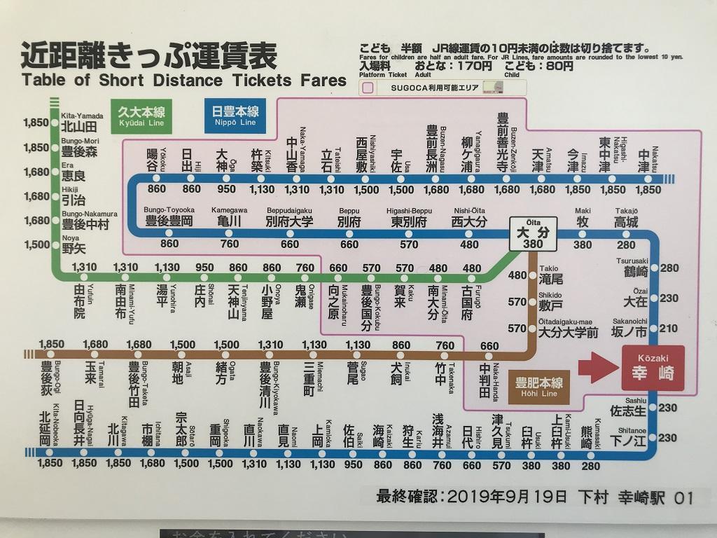 JR幸崎駅の「近距離きっぷ運賃表」